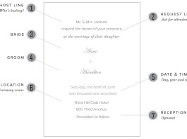 Wedding Invitations Wording Samples for Different Hosting Situations
