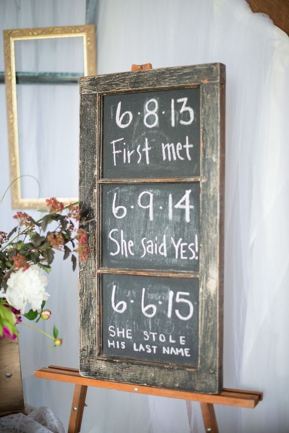 Awesome vintage chalkbord wedding sign ideas