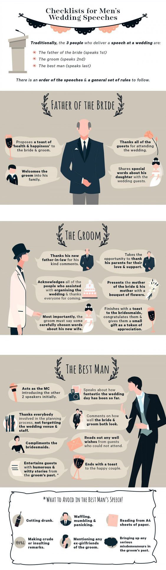 Checklist for Men's Wedding Speeches